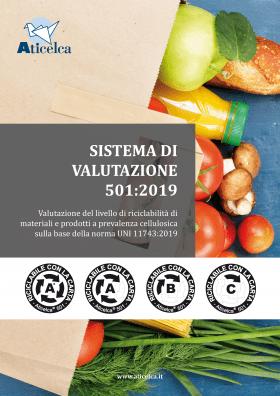 Riciclabilità dei prodotti cartari: il sistema di valutazione Aticelca 501:2019